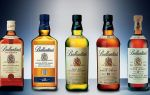 Виски Баллантайнс — самый популярный скотч в мире